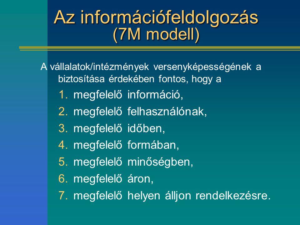 Az információfeldolgozás (7M modell)
