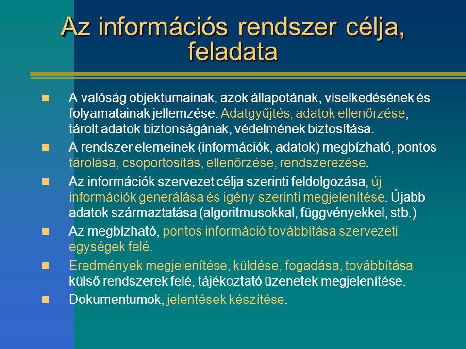 Az információs rendszer célja, feladata