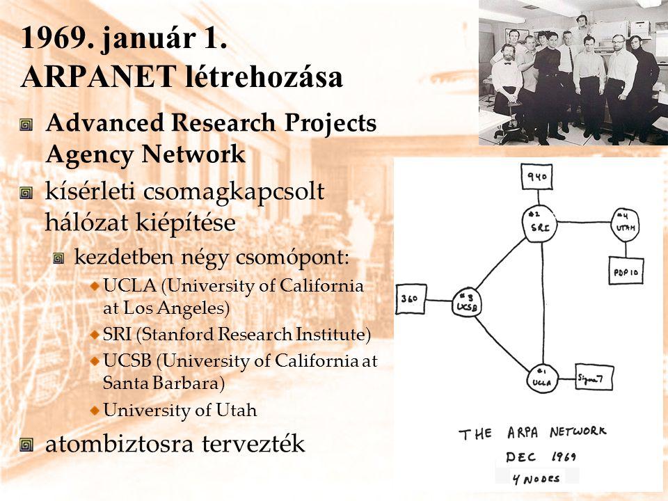 1969. január 1. ARPANET létrehozása