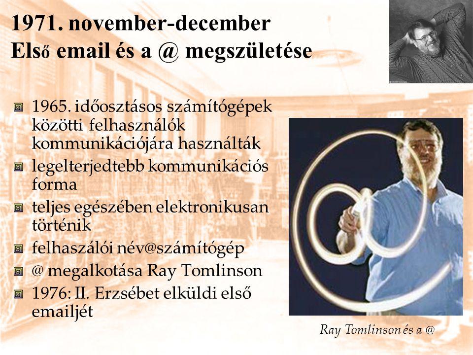 1971. november-december Első email és a @ megszületése