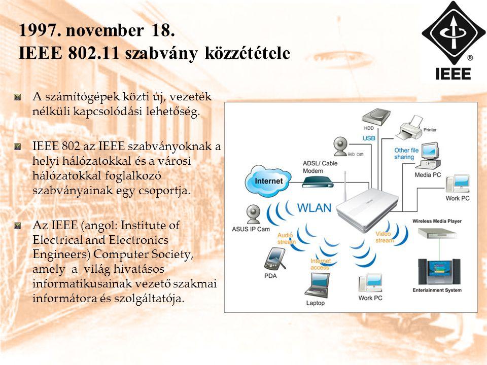 1997. november 18. IEEE 802.11 szabvány közzététele