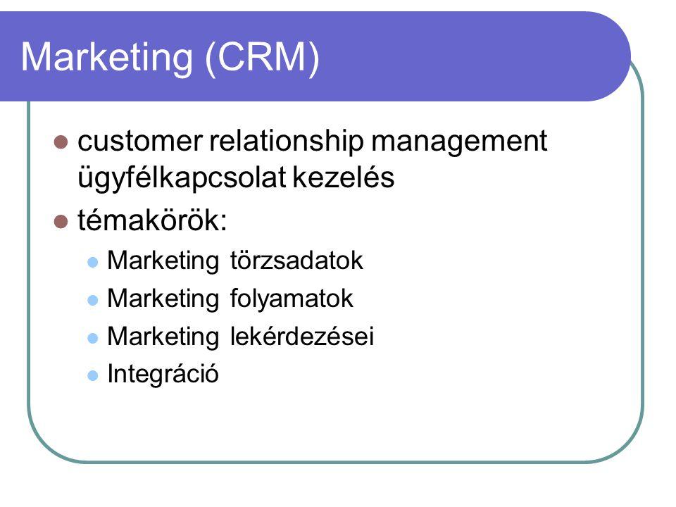 Marketing (CRM) customer relationship management ügyfélkapcsolat kezelés. témakörök: Marketing törzsadatok.