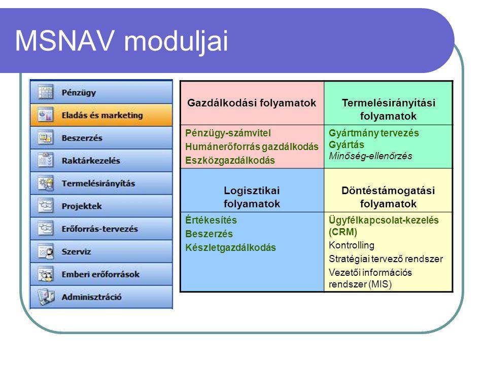 MSNAV moduljai Gazdálkodási folyamatok Termelésirányítási folyamatok
