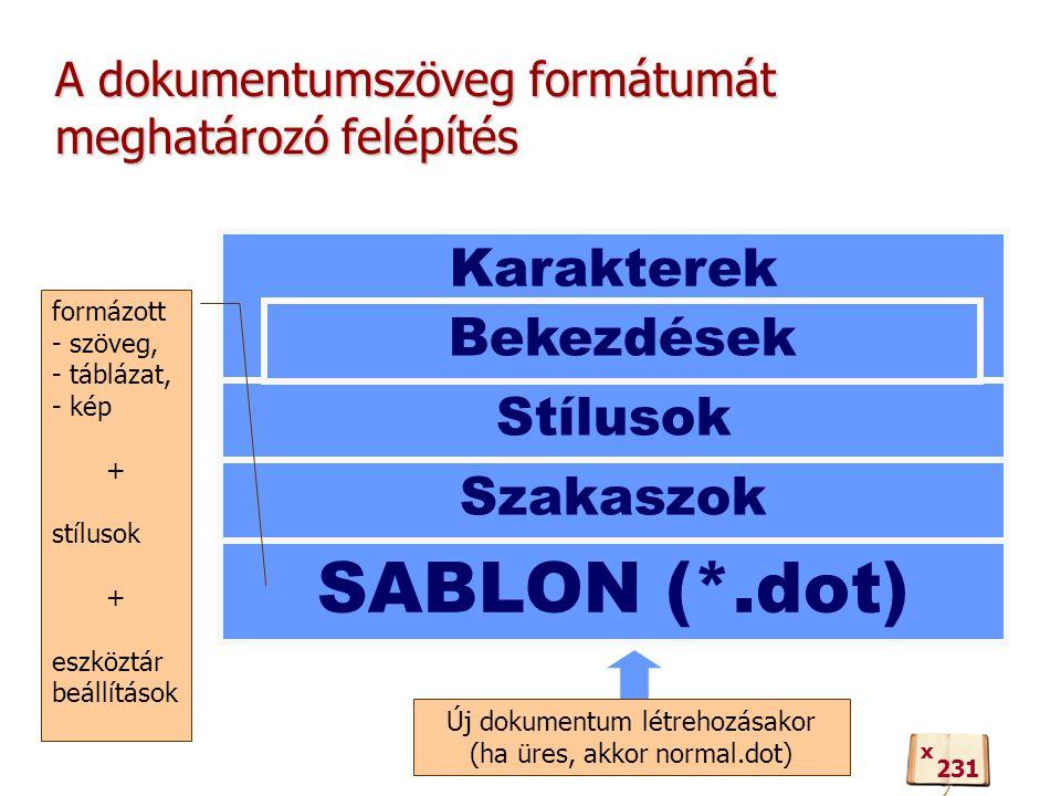 A dokumentumszöveg formátumát meghatározó felépítés