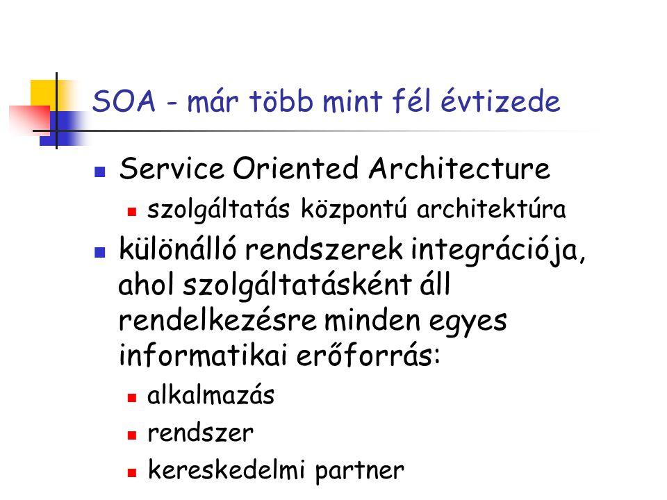 SOA - már több mint fél évtizede