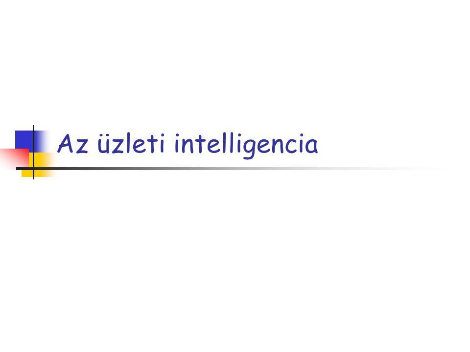 Az üzleti intelligencia