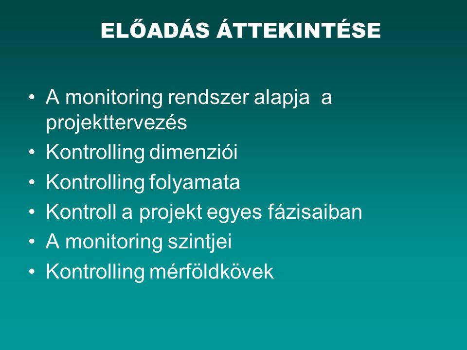 A monitoring rendszer alapja a projekttervezés Kontrolling dimenziói