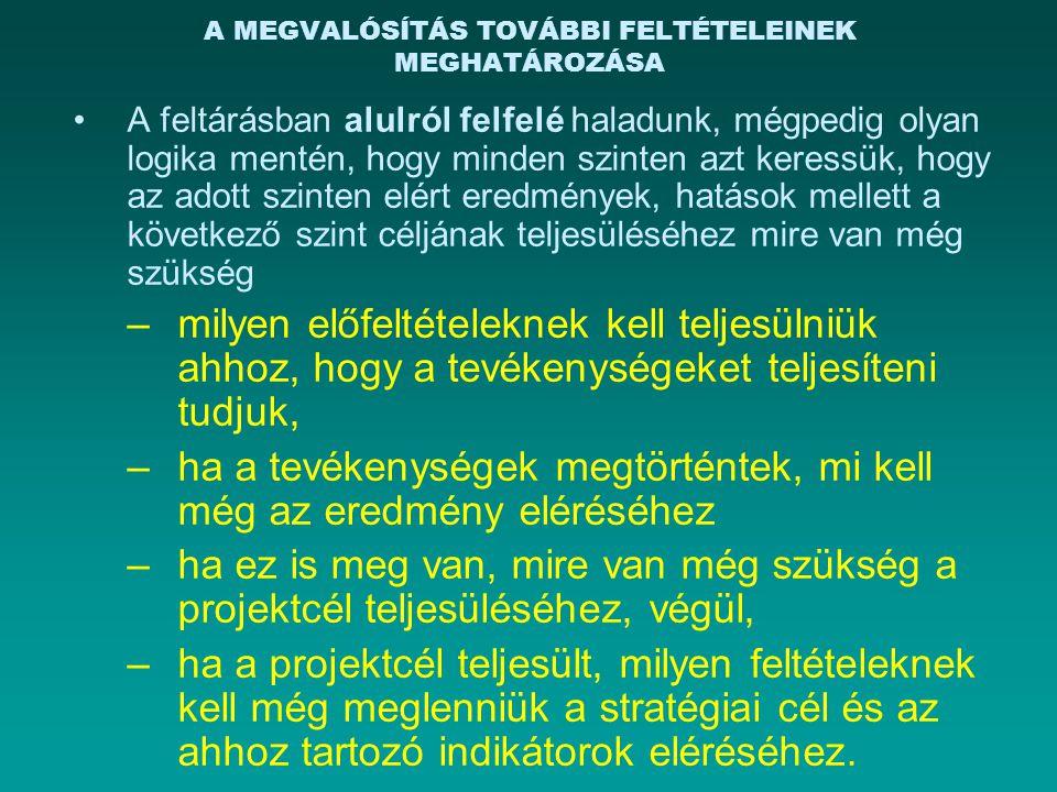 A MEGVALÓSÍTÁS TOVÁBBI FELTÉTELEINEK MEGHATÁROZÁSA