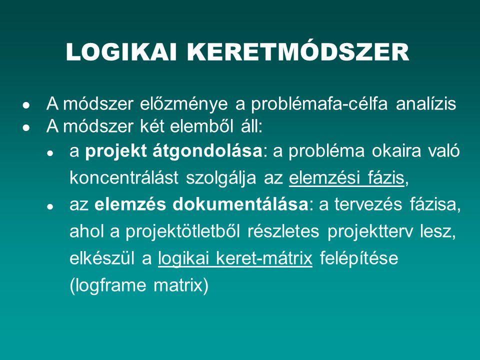 LOGIKAI KERETMÓDSZER A módszer előzménye a problémafa-célfa analízis