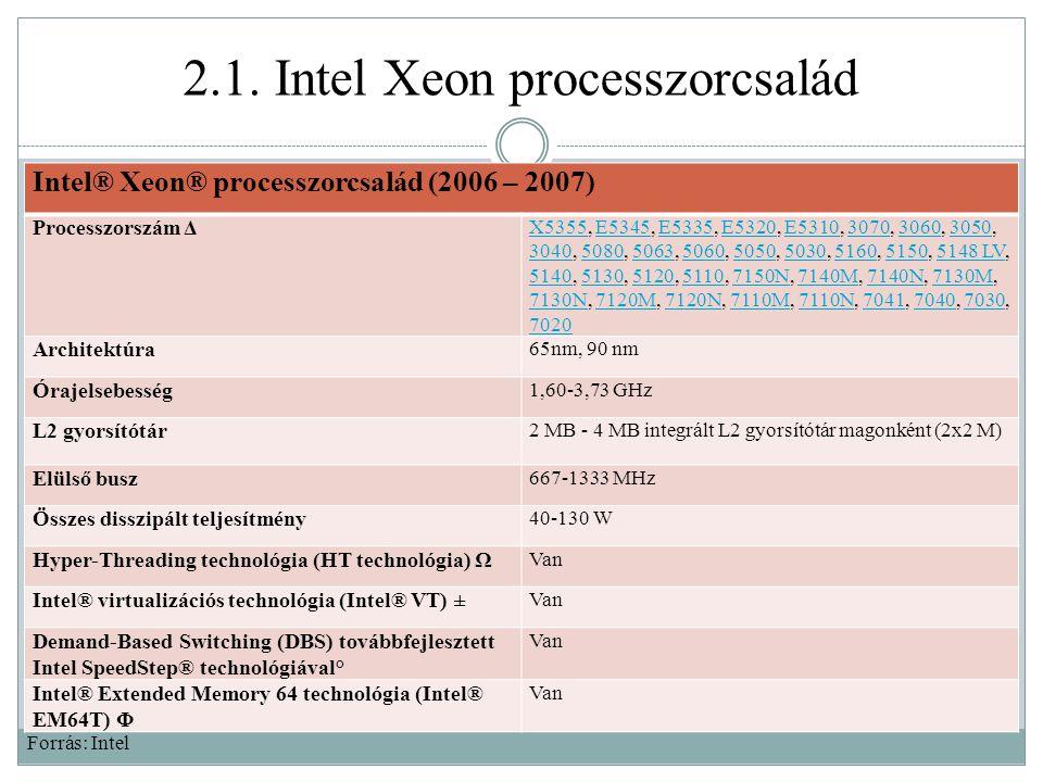 2.1. Intel Xeon processzorcsalád