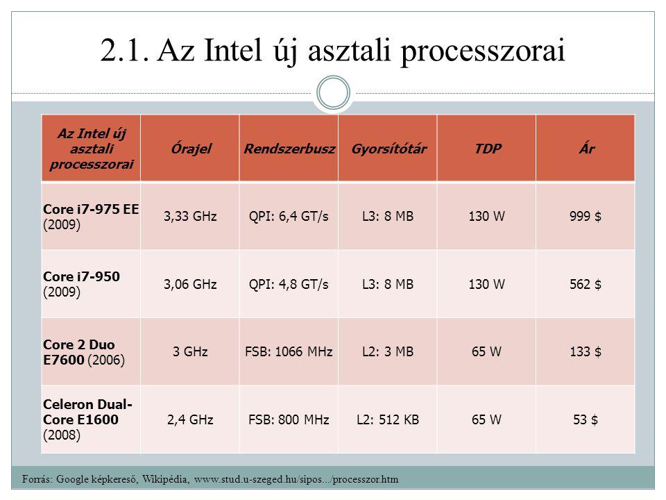 2.1. Az Intel új asztali processzorai