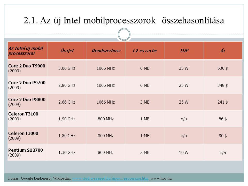 2.1. Az új Intel mobilprocesszorok összehasonlítása