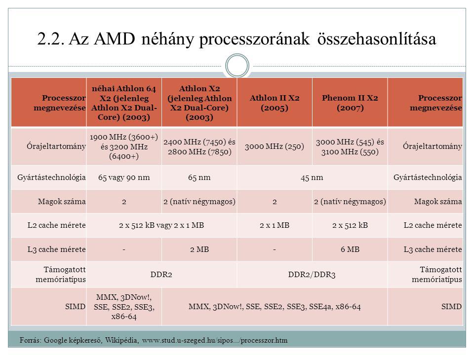 2.2. Az AMD néhány processzorának összehasonlítása