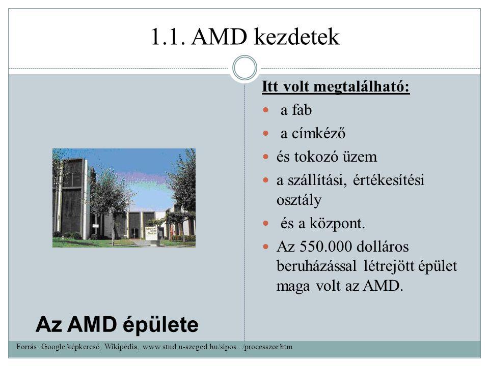 1.1. AMD kezdetek Az AMD épülete Itt volt megtalálható: a fab