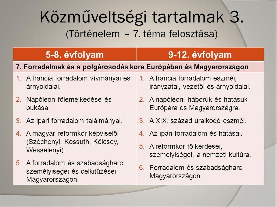 Közműveltségi tartalmak 3.