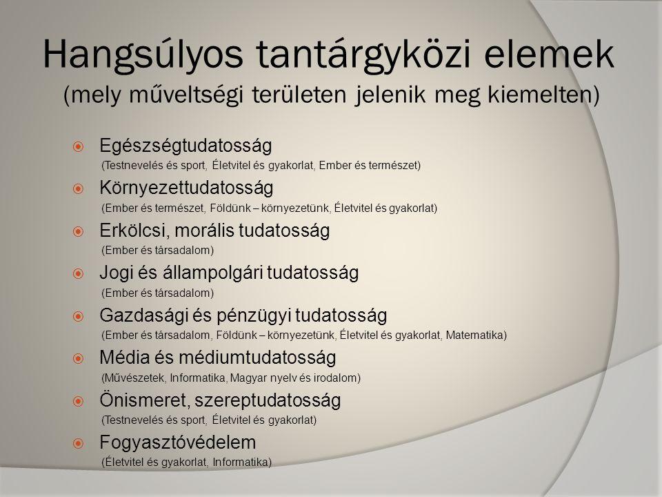 Hangsúlyos tantárgyközi elemek (mely műveltségi területen jelenik meg kiemelten)