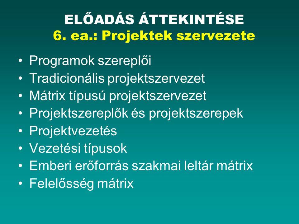 ELŐADÁS ÁTTEKINTÉSE 6. ea.: Projektek szervezete
