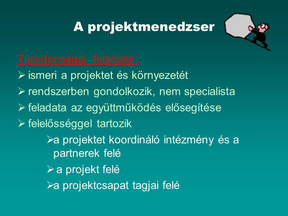 A projektmenedzser Tulajdonságai, feladatai: