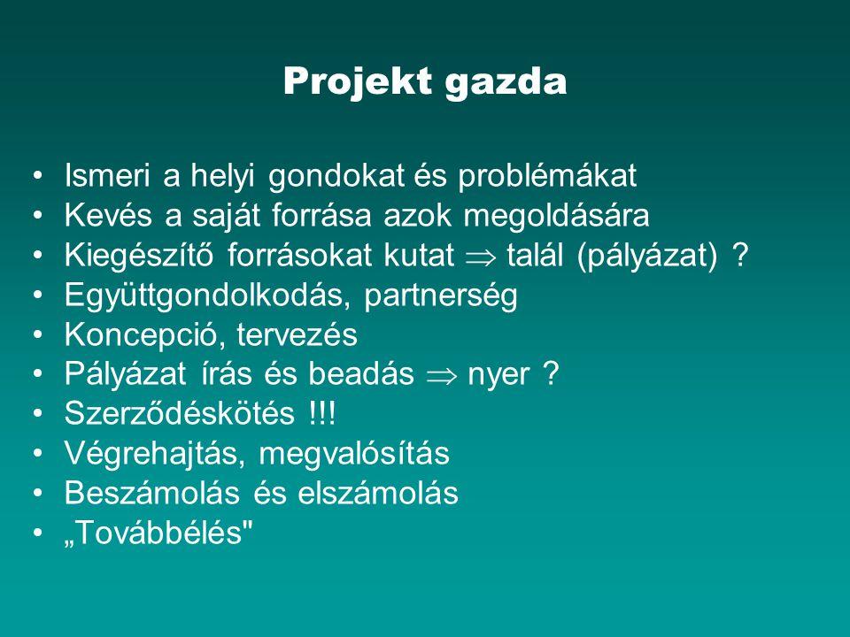 Projekt gazda Ismeri a helyi gondokat és problémákat