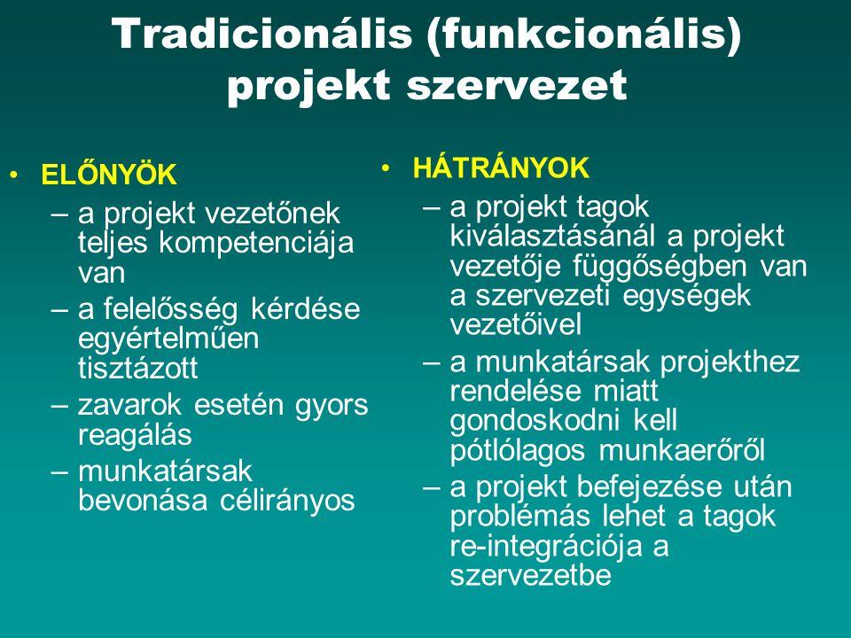 Tradicionális (funkcionális) projekt szervezet
