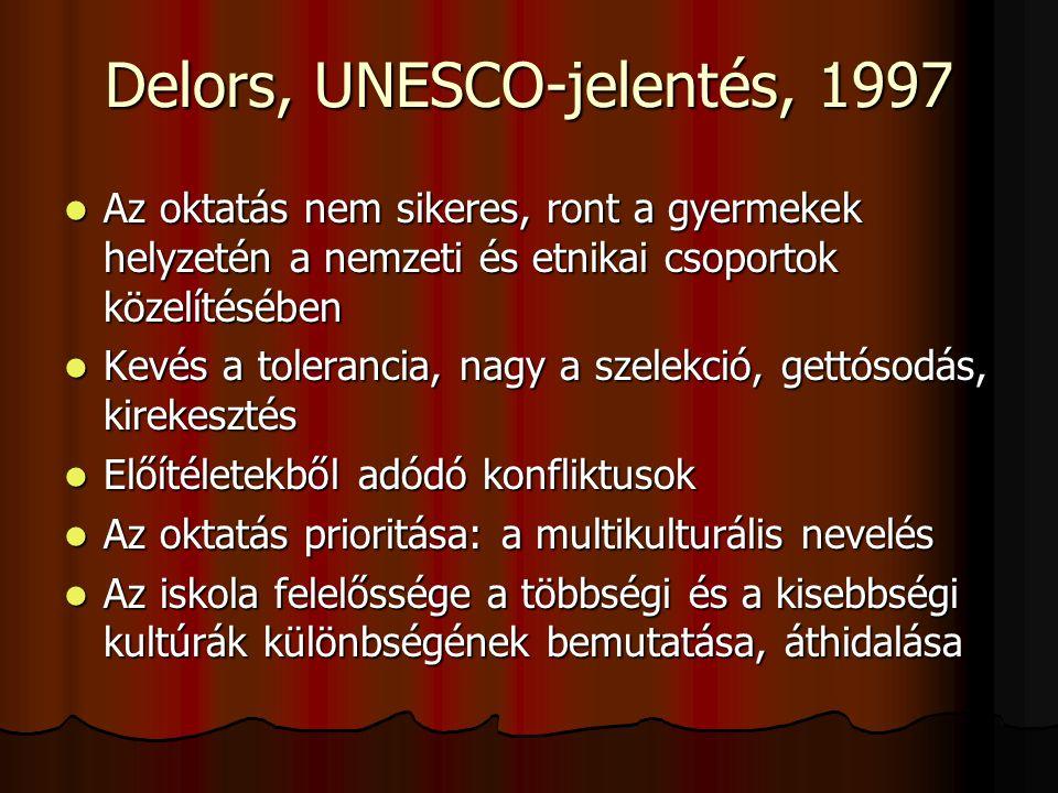 Delors, UNESCO-jelentés, 1997