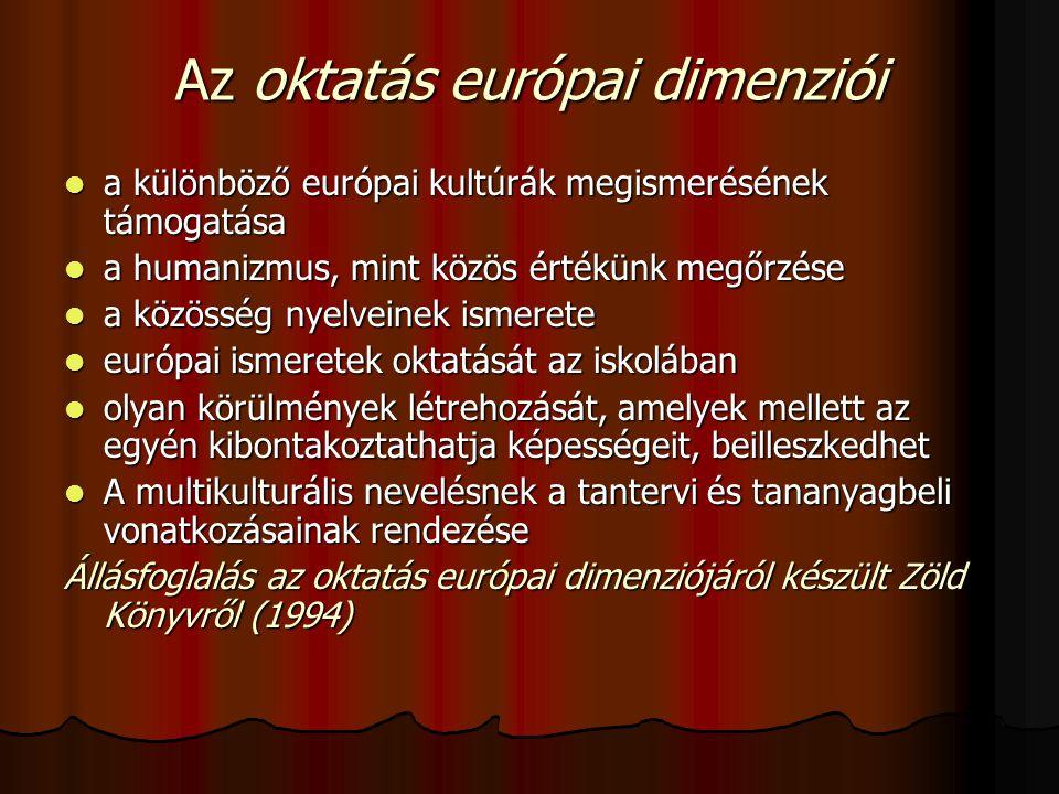 Az oktatás európai dimenziói