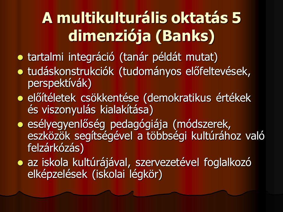A multikulturális oktatás 5 dimenziója (Banks)