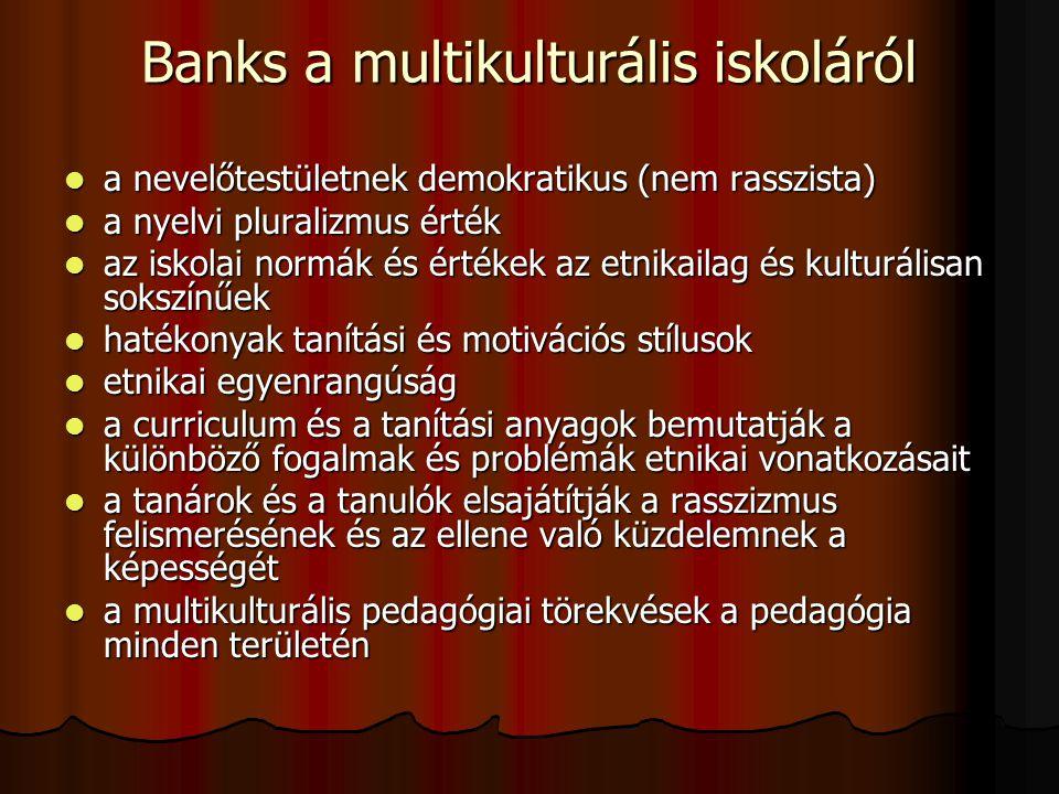Banks a multikulturális iskoláról