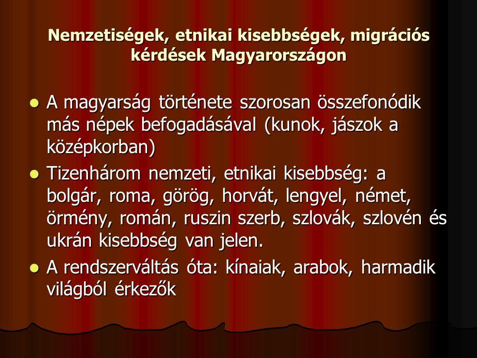 Nemzetiségek, etnikai kisebbségek, migrációs kérdések Magyarországon