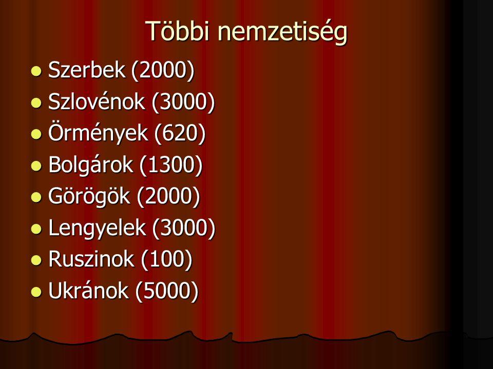 Többi nemzetiség Szerbek (2000) Szlovénok (3000) Örmények (620)