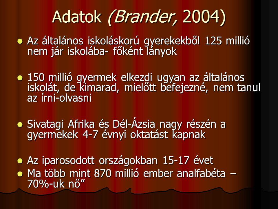 Adatok (Brander, 2004) Az általános iskoláskorú gyerekekből 125 millió nem jár iskolába- főként lányok.