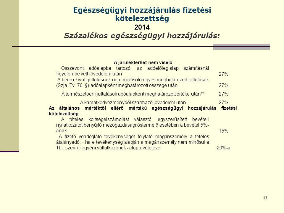 Egészségügyi hozzájárulás fizetési kötelezettség 2014