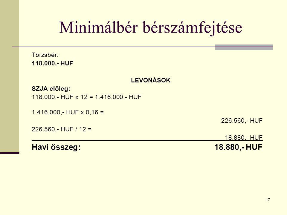 Minimálbér bérszámfejtése
