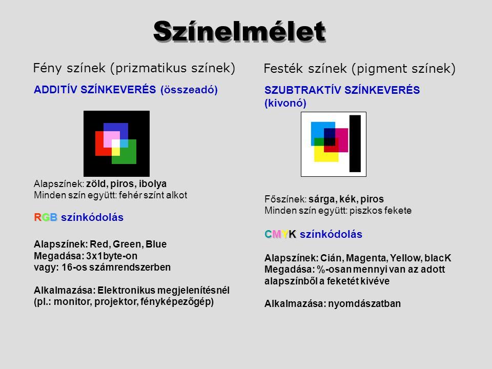 Színelmélet Fény színek (prizmatikus színek)