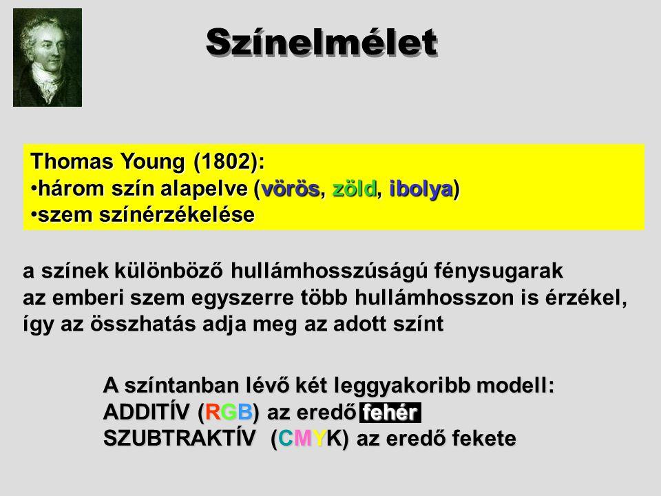 Színelmélet Thomas Young (1802):