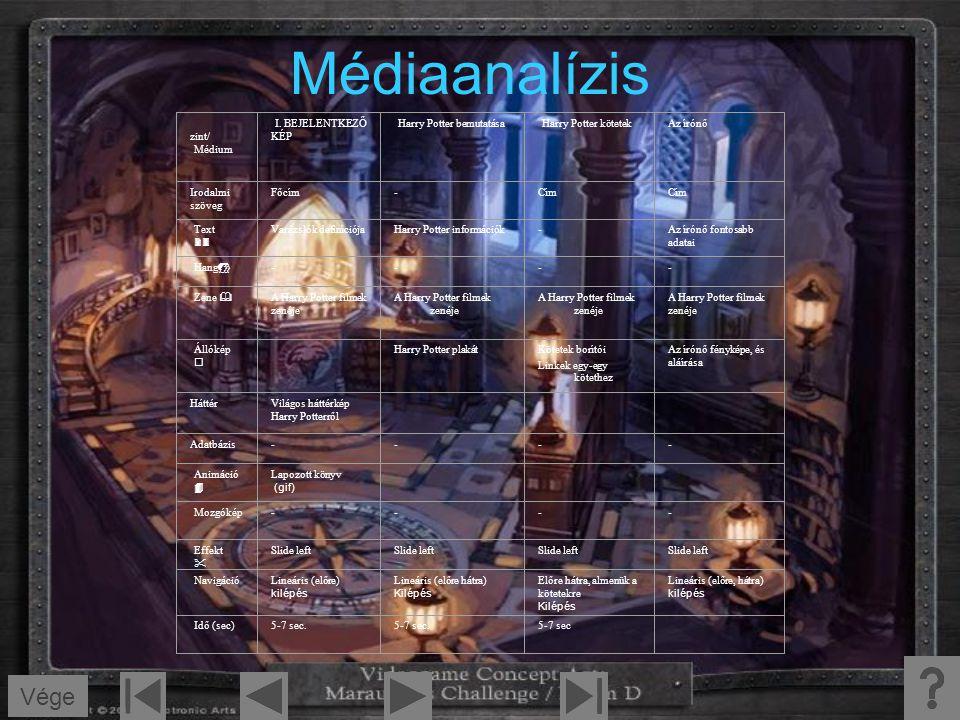 Médiaanalízis Vége zint/ Médium I. BEJELENTKEZŐ KÉP