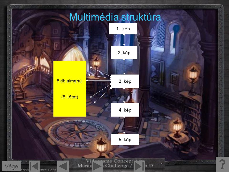 Multimédia struktúra Vége 1. kép 2. kép 5 db almenü 3. kép (5 kötet)
