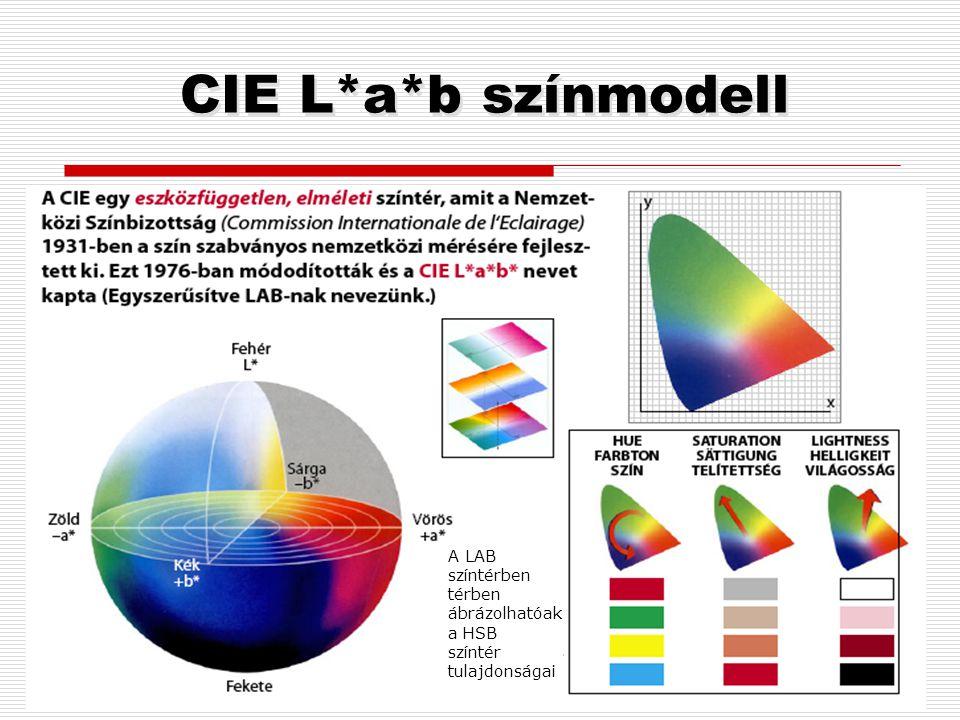 CIE L*a*b színmodell A LAB színtérben térben ábrázolhatóak a HSB