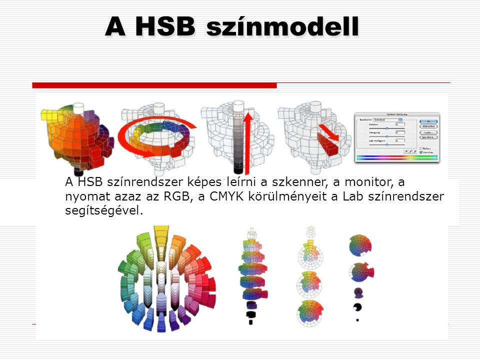 A HSB színmodell A HSB színrendszer képes leírni a szkenner, a monitor, a.