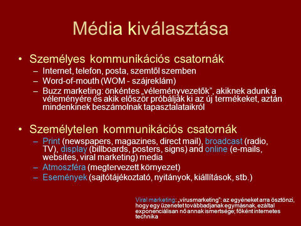Média kiválasztása Személyes kommunikációs csatornák