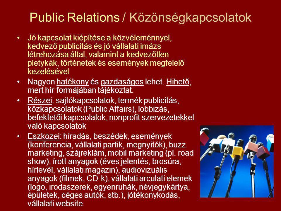 Public Relations / Közönségkapcsolatok