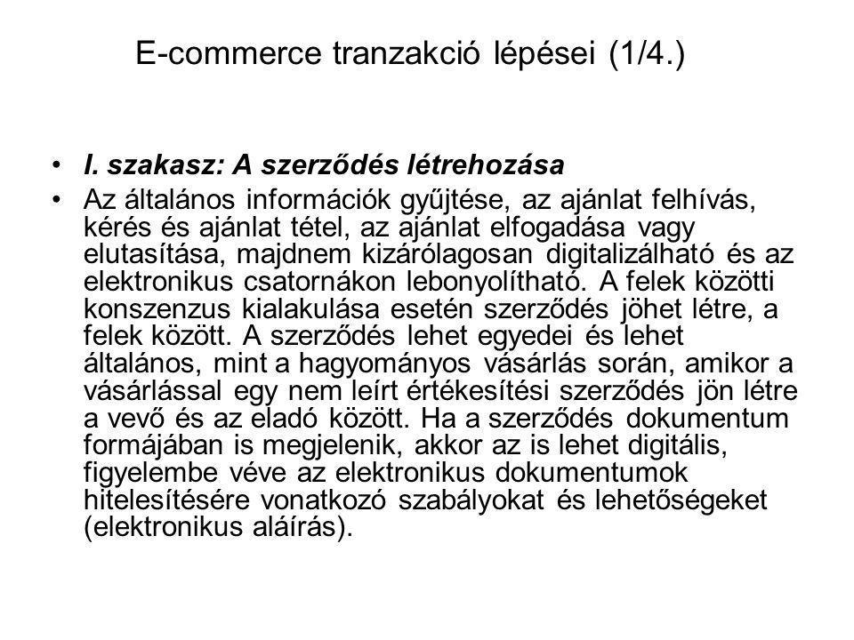 E-commerce tranzakció lépései (1/4.)