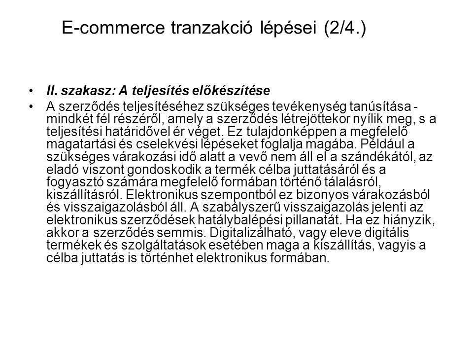 E-commerce tranzakció lépései (2/4.)