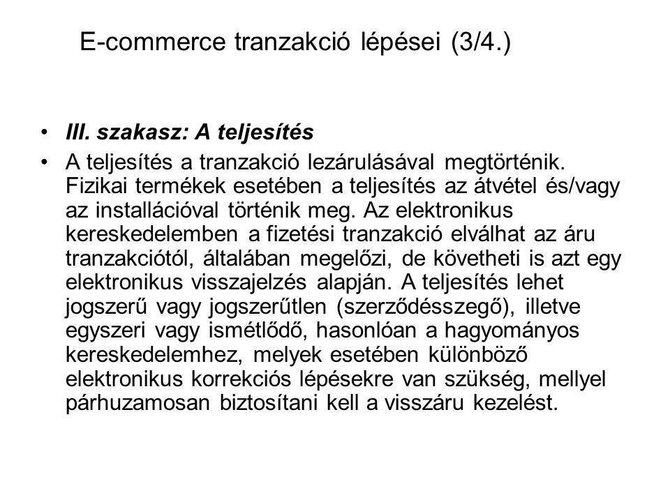 E-commerce tranzakció lépései (3/4.)