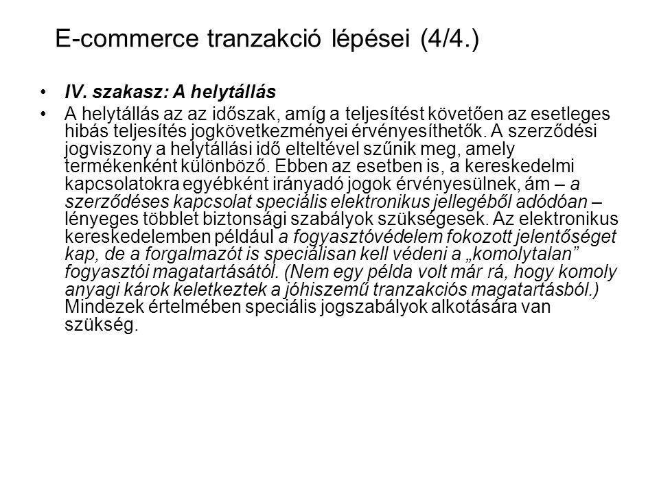 E-commerce tranzakció lépései (4/4.)
