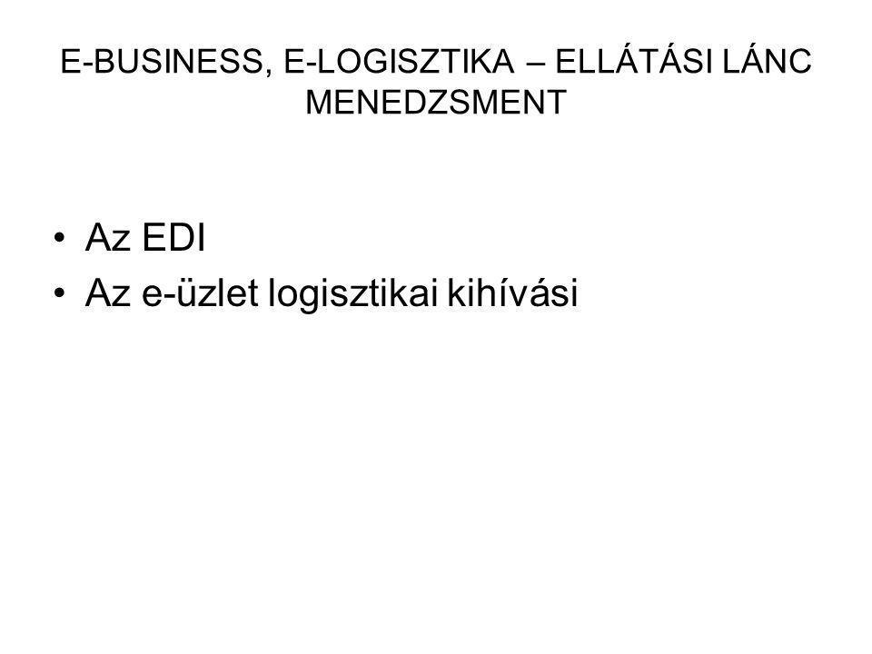 E-BUSINESS, E-LOGISZTIKA – ELLÁTÁSI LÁNC MENEDZSMENT