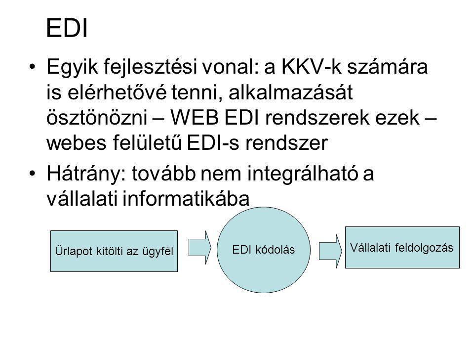 EDI Egyik fejlesztési vonal: a KKV-k számára is elérhetővé tenni, alkalmazását ösztönözni – WEB EDI rendszerek ezek – webes felületű EDI-s rendszer.