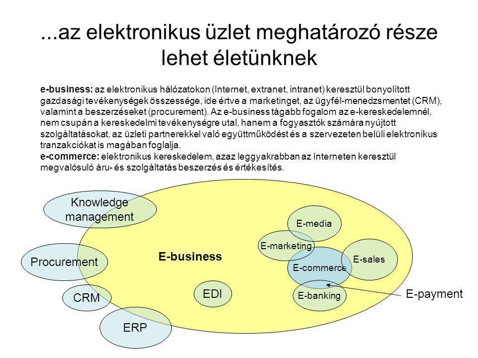 ...az elektronikus üzlet meghatározó része lehet életünknek