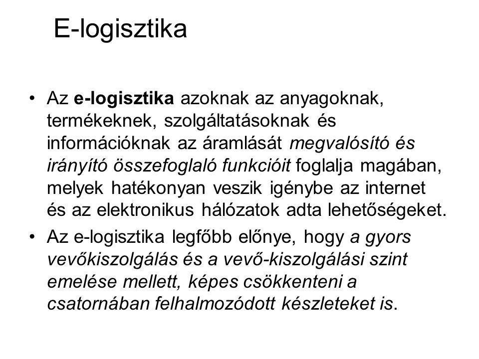 E-logisztika