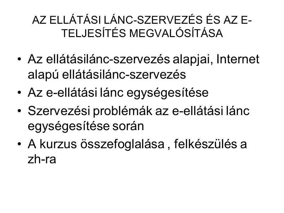 AZ ELLÁTÁSI LÁNC-SZERVEZÉS ÉS AZ E-TELJESÍTÉS MEGVALÓSÍTÁSA